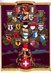 albero-svizzera-storia